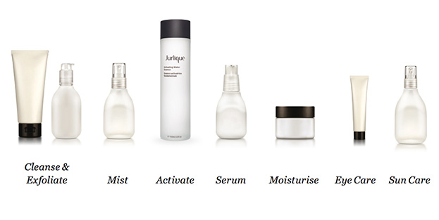 Cleanser-> Toning Mist -> Treatment Serum -> Eye Cream -> Moisturiser -> Sunscreen (day)